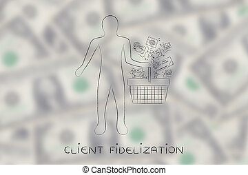 clients shopping basket with gift cars and coupons, customer...
