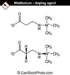 Structure of meldonium drug - Molecular structure of...