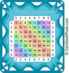in Russian Multiplication table 2 - Multiplication table...
