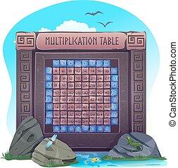 Multiplication table Greek Table - Multiplication table...