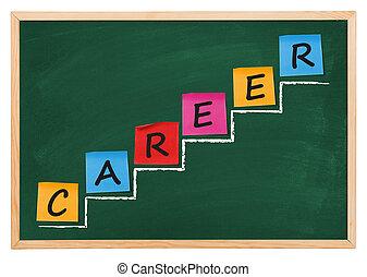 Career diagram