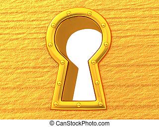 Keyhole 3d