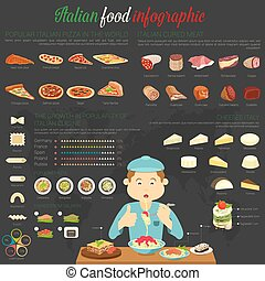 Italian food infographic with charts and chef eating pasta, world map with popularity of cuisine and pizza types, variety of cheese and cured meat, dishes with salmon. Good for culinary theme