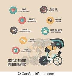 bikes benefit infographic, retro style