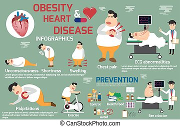 Obesity and heart disease infographic, detail of symptoms...