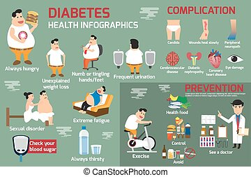 diabetes infographic, detail of health care concept in...