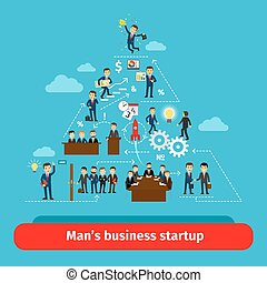 Startup organization structure Business success model vector...