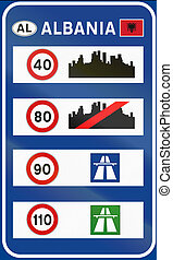 Sign with overview of speed limits in Albania