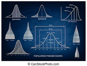 Standard Deviation Diagram with Population Pyramid Chart -...