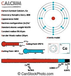 Element of Calcium - Large and detailed infographic about...