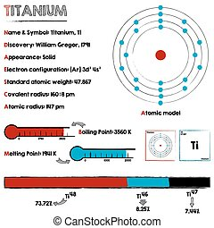Elemtn of titanium - Large and detailed infographic about...