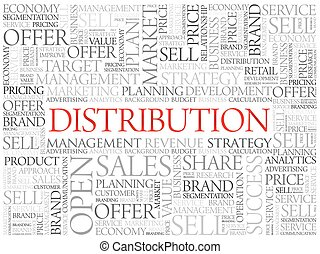 Distribution word cloud, business concept background