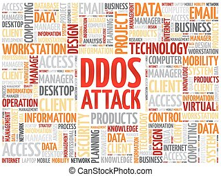DDOS Attack word cloud concept