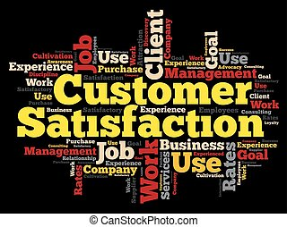 Customer Satisfaction word cloud