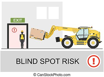 Blind spot risk. Non rotating telescopic handler (forklift)...