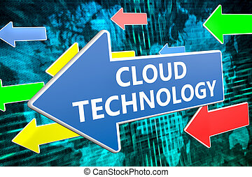 Cloud Technology - text concept on blue arrow flying over...