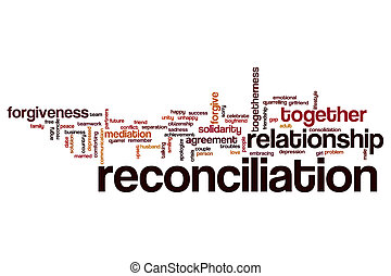Reconciliation word cloud concept