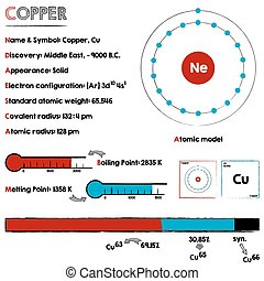 Element of Copper - Large and detaileds infographic about...