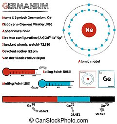 Element of Germanium - Large and detaileds infographic about...