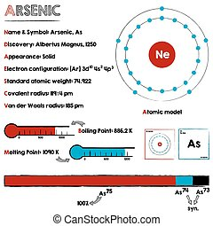 Element of Arsenic - Large and detaileds infographic about...