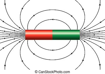 Magnetic field of a bar magnet - Magnetic field of an ideal...