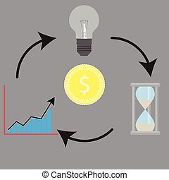 Circulation around money idea and time growh - Circulation...