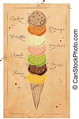Ice cream menu kraft - Ice cream cone menu with different...