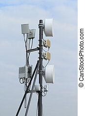 Antenna equipment