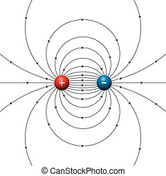 Electric field lines of two charges - Electric field lines...