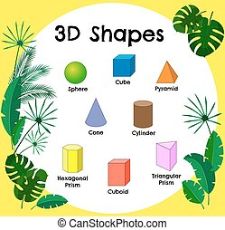 Vector 3d shapes.Educational poster for children.set of 3d...