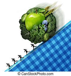 Healthy Eating Pressure