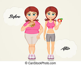 before and after diet
