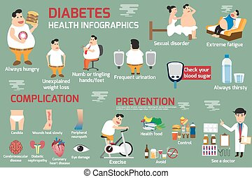 Obesity and diabetes infographic, detail of health care...