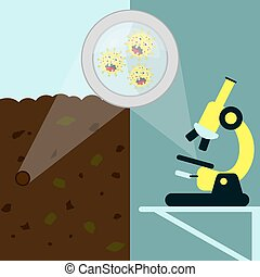 Cartoon of virus, laboratory and field - Magnifying glass...