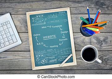 Website scheme on school board