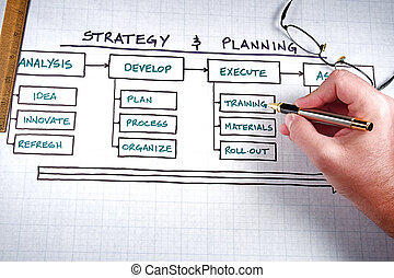 Business Charts - Business strategy organizational charts...