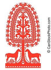 Polish folk art pattern - Kurpie