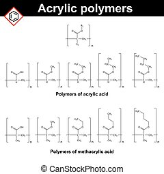 Polymers of acrylic and methacrylic acid, 2d illustrations...