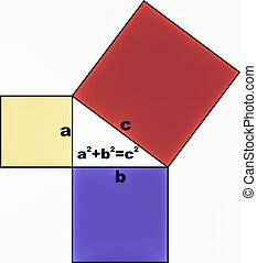 Pythagoras' theorem vintage - Pythagoras' theorem of right...