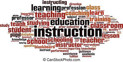 Instruction-horizon.eps - Instruction word cloud concept....