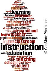 Instruction-vertical.eps - Instruction word cloud concept....