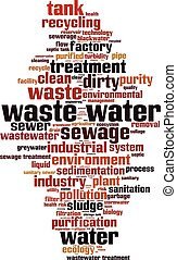 Waste water-vertical.eps - Waste water word cloud concept....