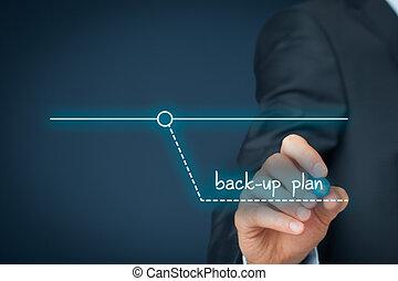 Back-up plan - Risk management and back-up plan concept....