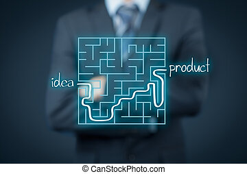 From idea to product - Long and difficult way from business...