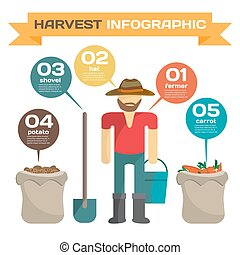 Infographic set man harvesting potato in the field, cartoon...