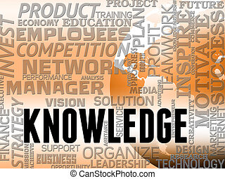 Knowledge Words Show Know How And Wisdom - Knowledge Words...