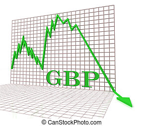 Gbp Graph Negative Shows British Pound 3d Rendering - Gbp...