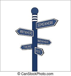 Blue signpost. Direction signs: here, there, anywhere,...