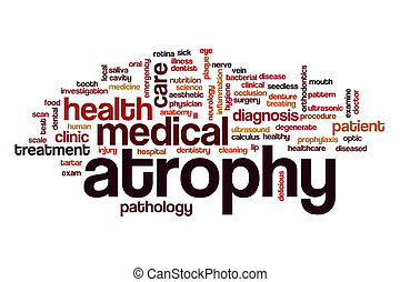 Atrophy word cloud concept