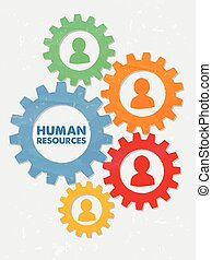 human resources and person signs ve - human resources words...